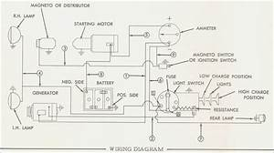 Mf 135 Diesel Wiring Diagram Manual  U2013 Tangerinepanic Com