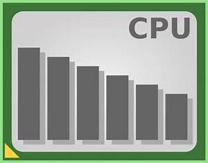 Mobile Prozessoren Benchmarkliste