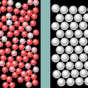 Molecular View Of A Gas