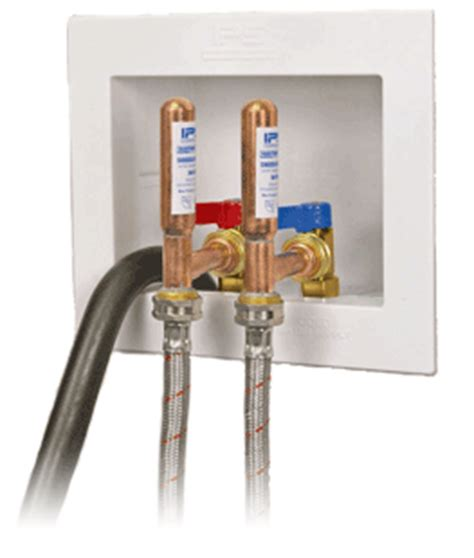 du all plumbing water tite ips corporation