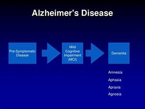 Targets for the treatment of Alzheimer's disease