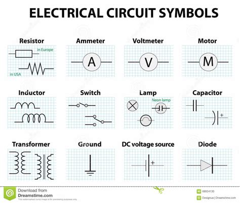 common electrical wiring projector stencil