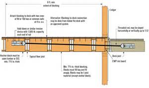 Floor Joist Bridging Requirements by Deck Ledgers And I Joist Floor Systems Professional Deck