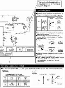 Fusible Link Wiring Diagram For 1999 Kia Sephia