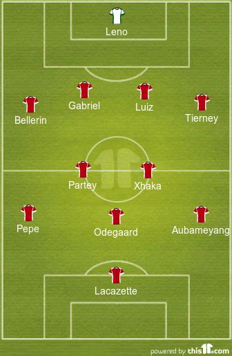Key man out as Arteta makes 3 changes   Expected Arsenal ...