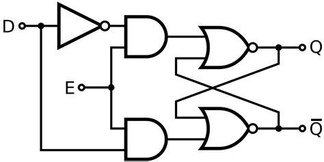 D-type Transparent Latch (nor).svg