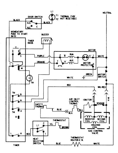 pygaww maytag dryer service manual appliance service