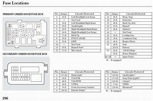 80 Best Of Dodge Ram 1500 Trailer Wiring Diagram Graphics