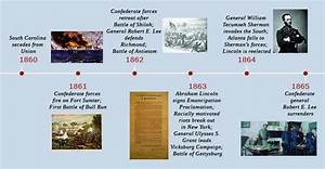 The Origins And Outbreak Of The Civil War Us History I
