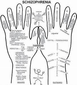 John Eckhardt Diagram