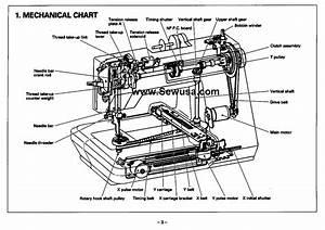 Bernina Sewing Machine Service Manuals