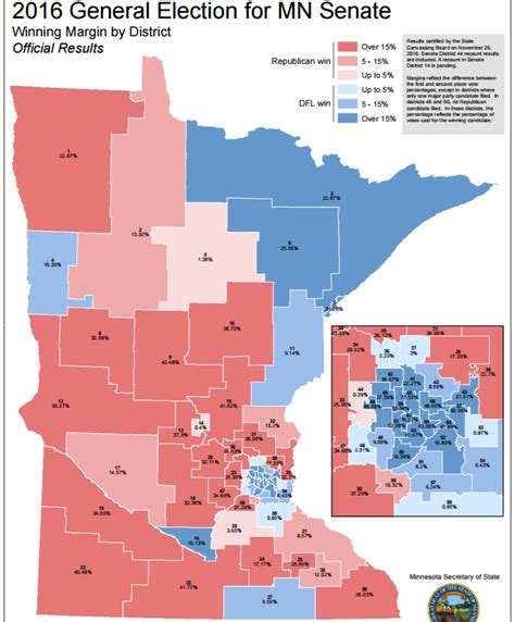 Getting Specific About Downballot Elections: The Minnesota ...