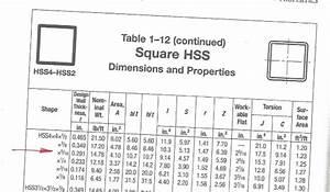 Aisc Steel Manual Table 3 2aitraaz Subtitle Indonesia Hdtv