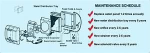 Aprilaire 700    700a    700m Humidifier Parts  U00b7 Whole House