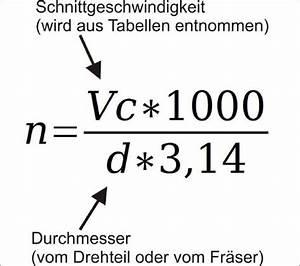 Geschwindigkeit Von Elektronen Berechnen : drehmaschine drehzahl berechnen ~ Themetempest.com Abrechnung