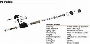 Powertap Announces P1 Power Meter Pedals  Also Powertap C1 Chainring Unit