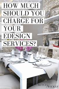How to charge for interior design services alycia wicker for Interior decorator designer services