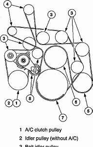 60 Powerstroke Dual Alternator Belt Diagram