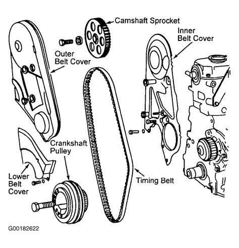 audi 5000s timing belt i am trying to replace the timing belt and