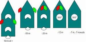 Feu De Navigation Bateau : feu de navigation bateau reglementation ~ Maxctalentgroup.com Avis de Voitures