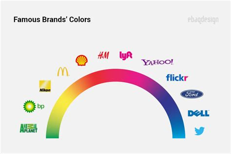 Logo Color Meanings What Does The Mean Design