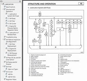 Caterpillar Dp80 Dp90 Dp100 Dp115 Dp135 Dp150 Forklifts
