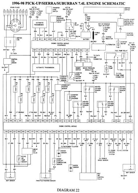 Vortec Engine Wiring Diagram