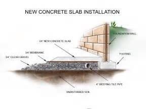 How To Fix A Leaking Shower Drain by Concrete Floor Installation