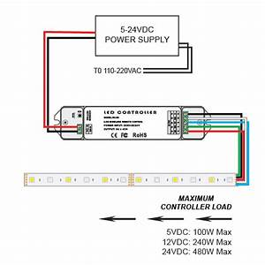 Wifi 4 In 1 Led Controller