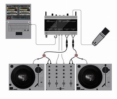Setup Timecode Vinyl Budget Decent Instruments Native