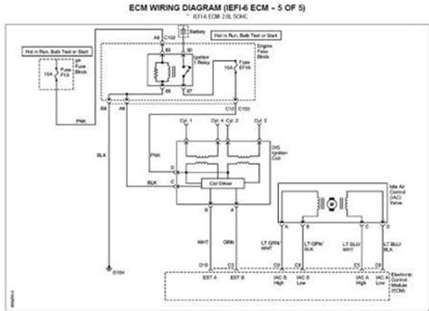 Saturn Sl Fuse Box Diagram by 2000 Saturn Sl Fuse Box Saturn Auto Wiring Diagram