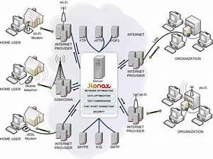 Darasingh U0026 39 S Blog  4g Technology