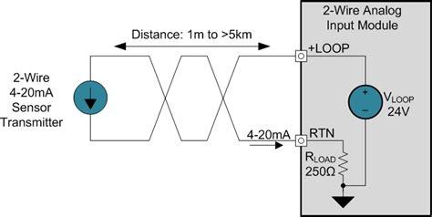 wire   ma sensor transmitters background