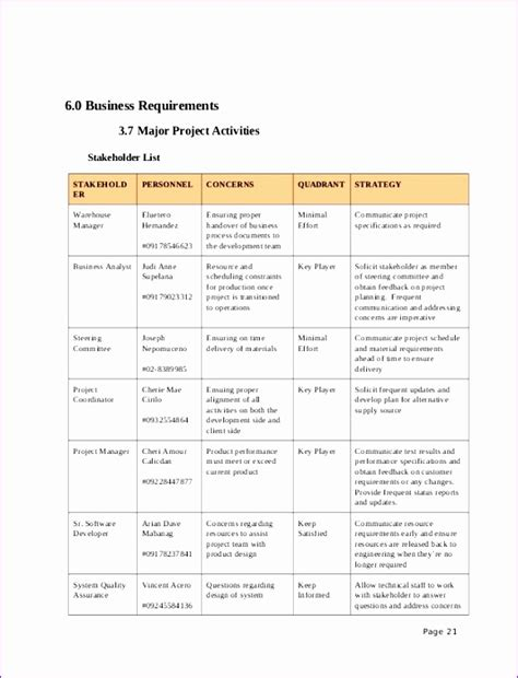 capacity plan template excel exceltemplates