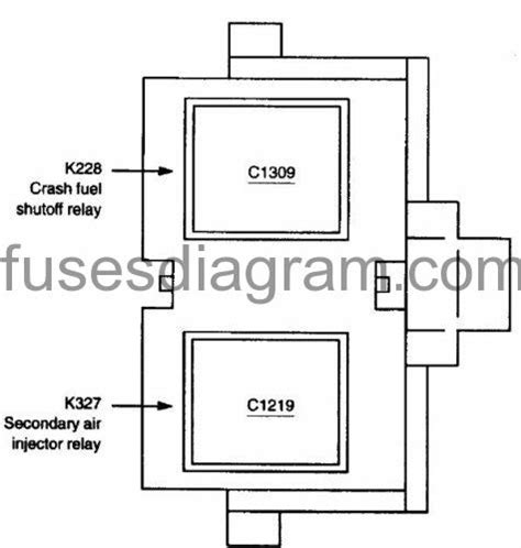 1999 Ford F 150 Anti Theft Wiring Diagram by Fuses And Relay Box Diagram Ford F150 1997 2003