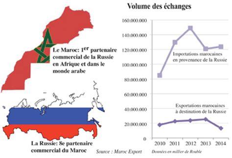 Chambre De Commerce Maroc Chambre De Commerce Russe Au Maroc