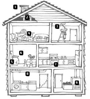 asbestos exposure prevention asbestos testing wellington