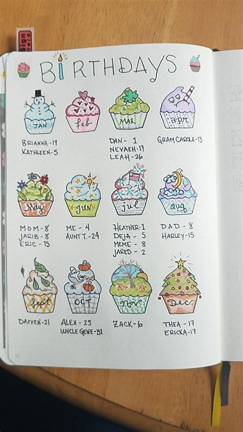bureau culturel 钁e my bullet journal birthday theme cupcakes my bullet journal