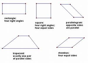 Real Life Examples Of Parallelogram - ma