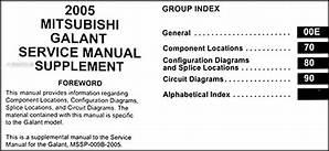 Mitsubishi Galant 2005 Wiring Diagram 3725 Cnarmenio Es