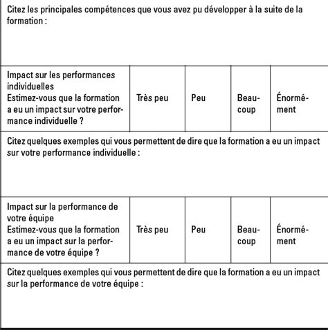 fiche d évaluation de formation modele fiche 80 exemples de questionnaire d 233 valuation 224 la suite