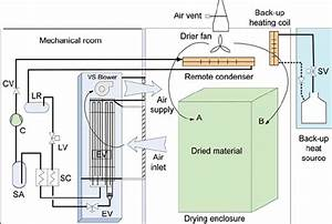 Schematic Of A Split Drying Heat Pump System   8 13  For
