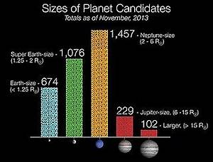 Exoplanet - Wikipedia, the free encyclopedia