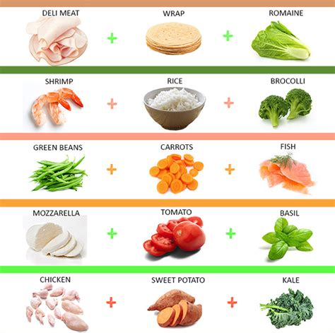 25 Simple 15-Min Healthy Dinner Ideas For Weight Loss