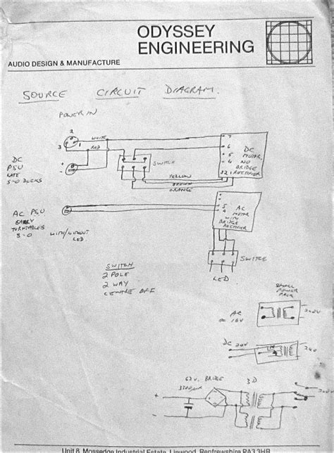 The Source Turntable Wiring Diagram