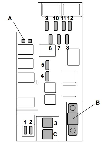Subaru Impreza (2005) – fuse box diagram - CARKNOWLEDGE