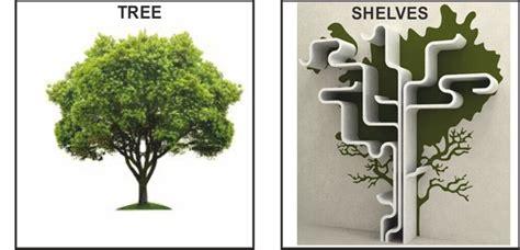 biomimetic design biomimicry