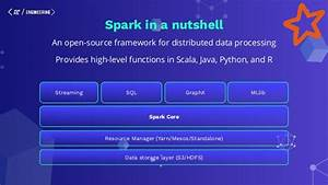 The Benefits Of Running Spark On Your Own Docker
