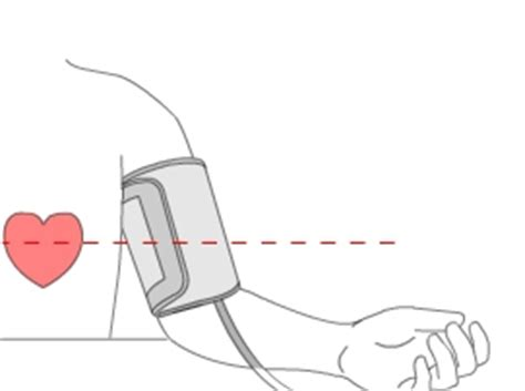 Amazon.com: Omron HEM-711 DLX Automatic Blood Pressure