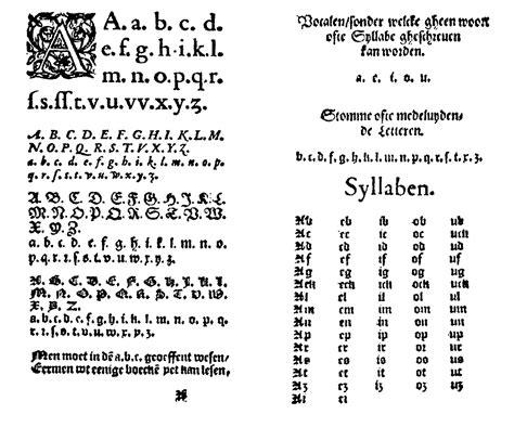 filedutch alphabet gif wikimedia commons